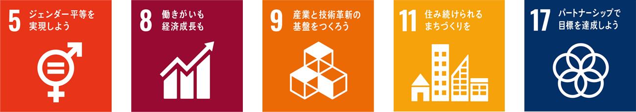 株式会社ナミット SDGs